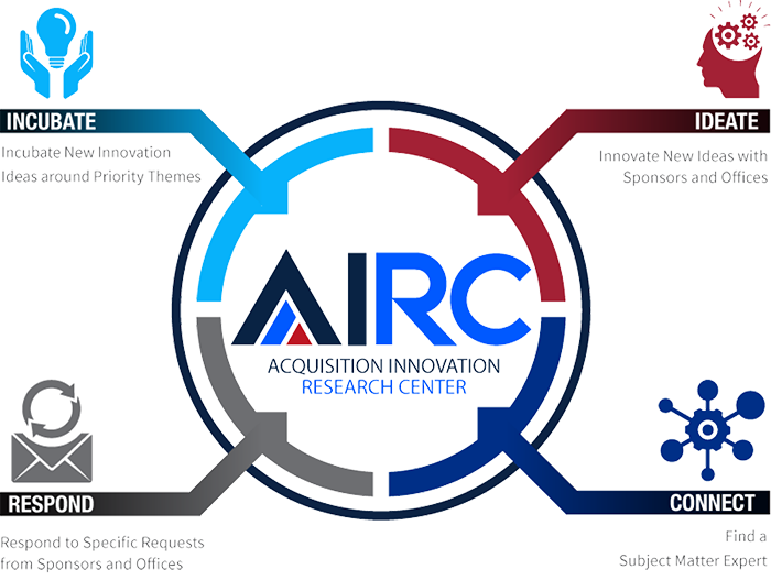 AIRC Engagement Pathways